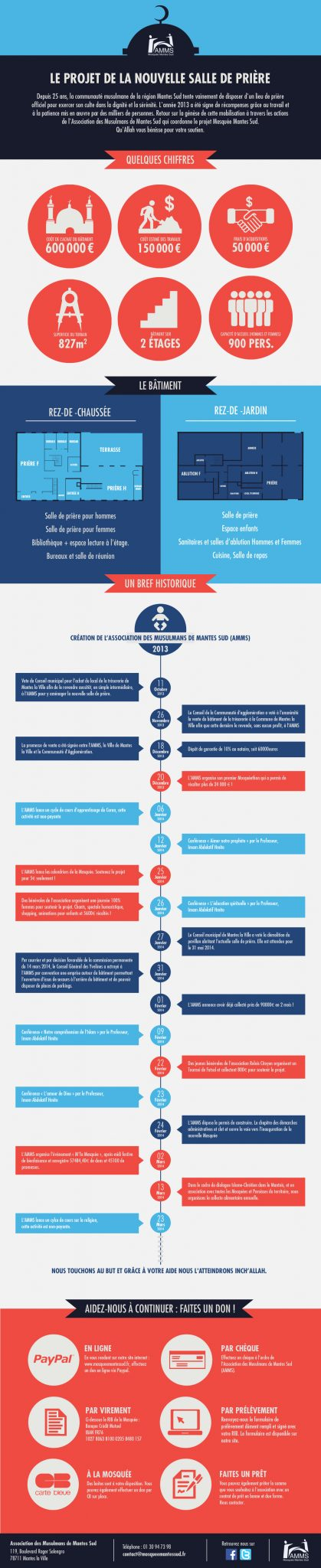 Infographie Mosquée Mantes Sud